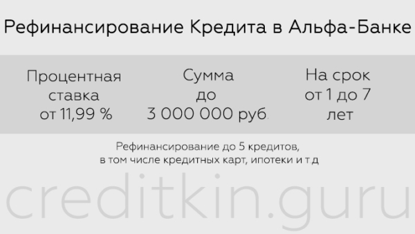 Подать заявку на рефинансирование кредитов альфа