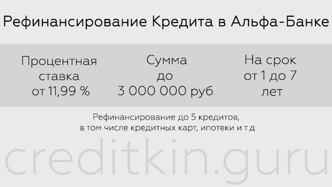 Как сделать рефинансирование кредита альфа банк 730