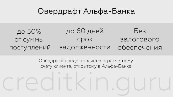 "Альфа-Банк ""Овердрафт"""