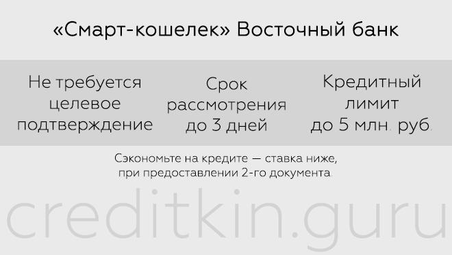 """""""Смарт-кошелек"""" Восточный банк"""