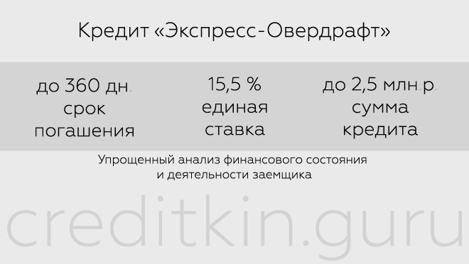 Кредит Экспресс-Овердрафт