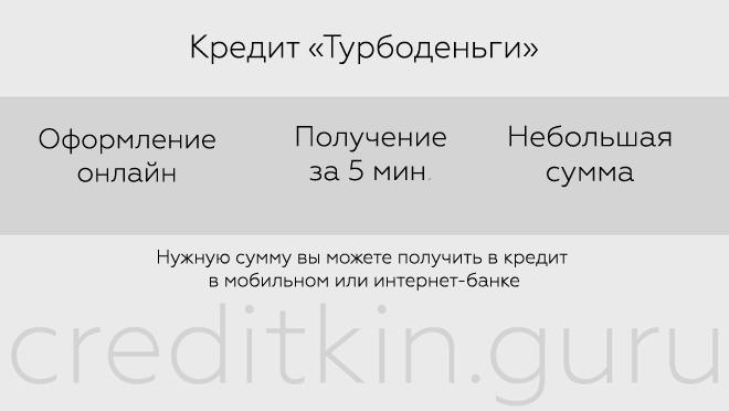 """Кредит """"Турбоденьги"""" от Промсвязьбанка"""