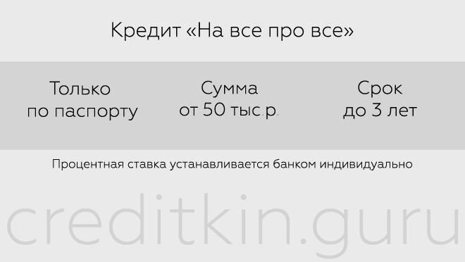 Онлайн займы всем mega-zaimer.ru