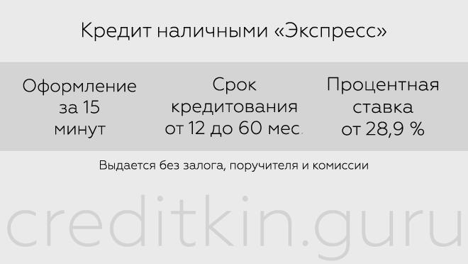 """Кредит наличными """"Экспресс"""" от ОТП банка"""