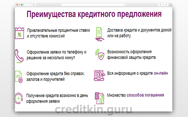 Преимущества кредитования