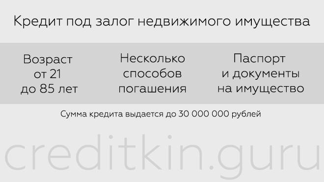 Кредит от Совкомбанка