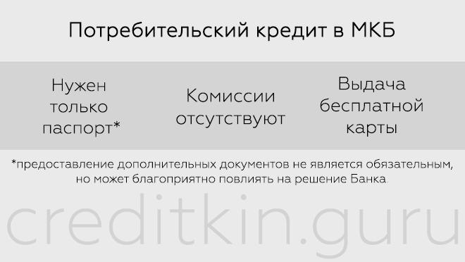 МКБ кредит