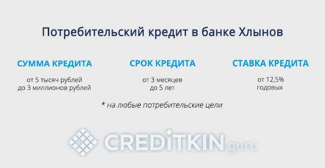 Процентная ставка потребительского кредита в банке Хлынов
