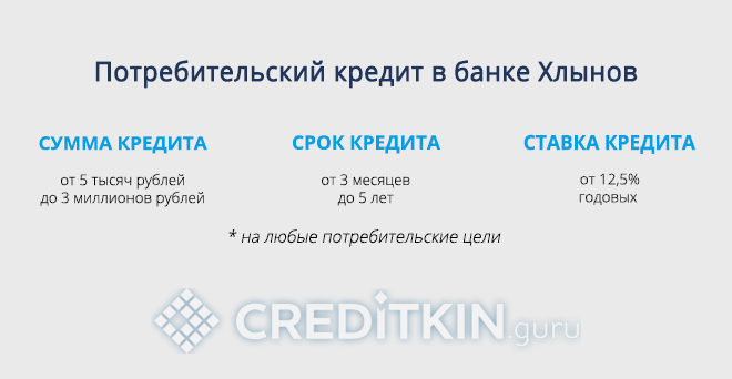 Колл центр хоум кредит волгоград