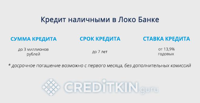 локо кредитдокументы для кредита помощь