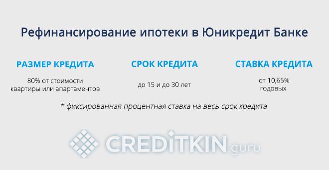 Рефинансирование ипотеки в Юникредит банке