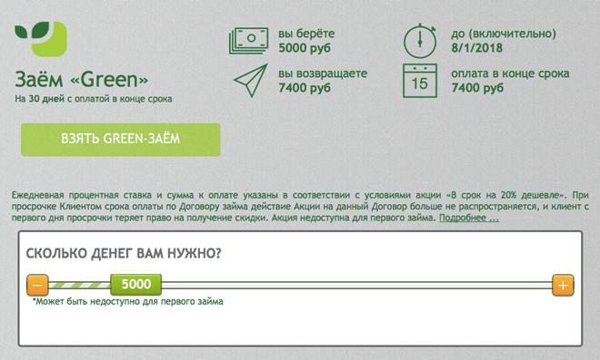 Получить займ на Яндекс Деньги