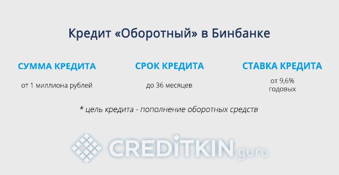 Бинбанк: кредиты для бизнеса
