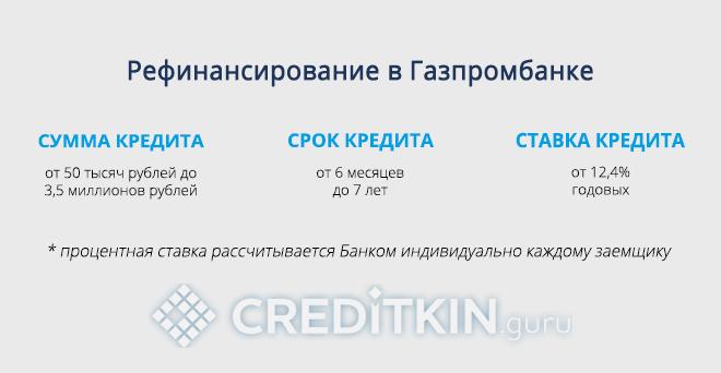 Рефинансирование в Газпромбанке