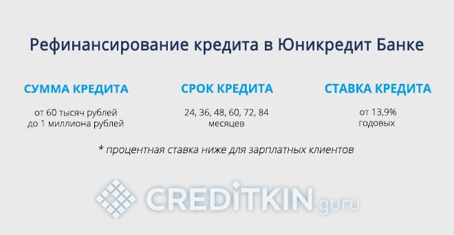 Рефинансирование кредита в Юникредит банке