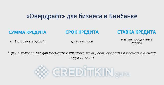 Кредиты юридическим лицам процентные ставки