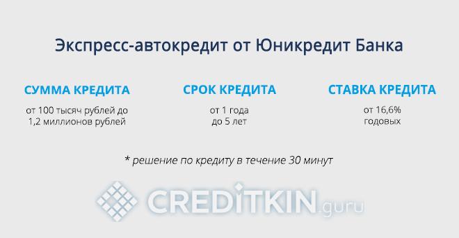 Кредит на авто в Юникредит Банке