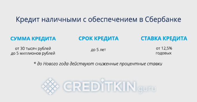 Кредит 30 000 сбербанк