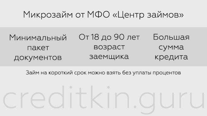 """Микрокредит от МФО """"Центр займов"""""""