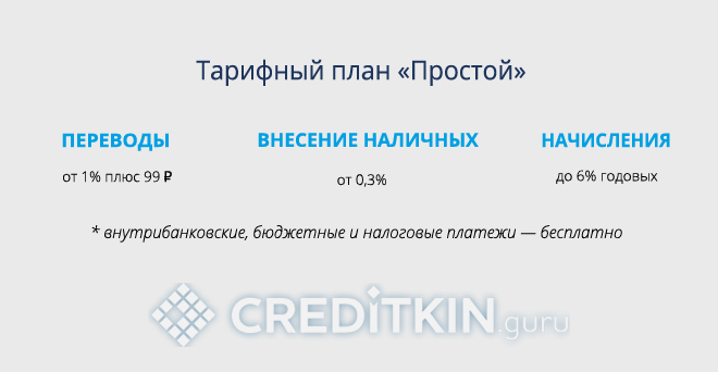 Credit one bank payment online