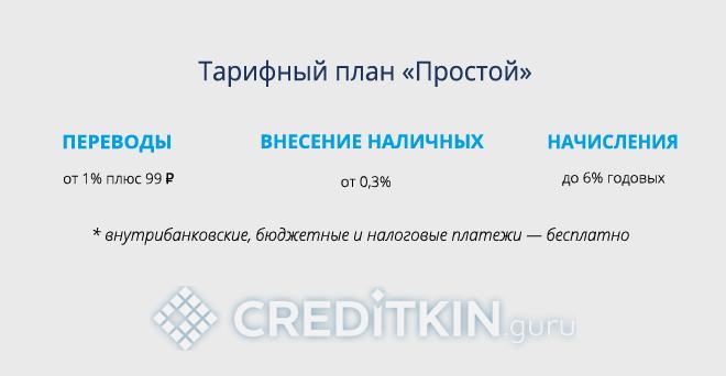 процент потребительского кредита в альфа банке