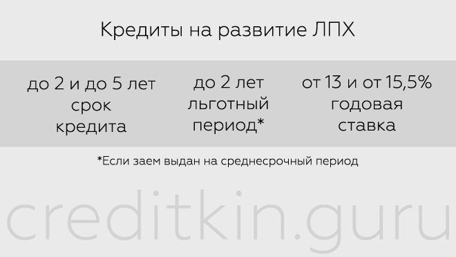 Кредиты на развитие ЛПХ