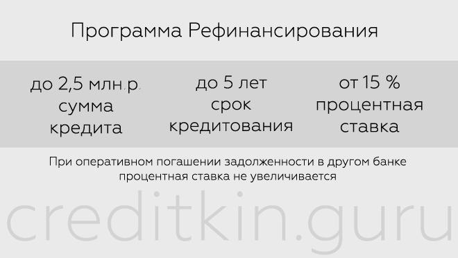 Изображение - Ситибанк рефинансирование кредитов других банков Sitibank-refinansirovanie1