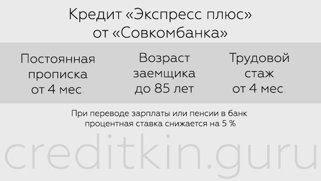 """Кредит от """"Совкомбанка"""""""