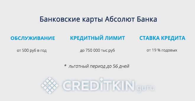 Абсолют банк кредитная карта