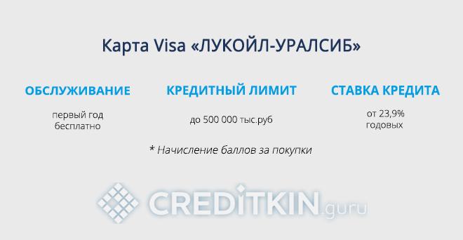 Уралсиб кредитная карта