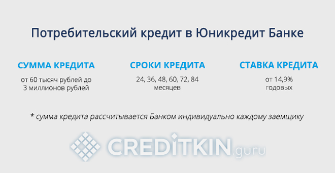 Потребительский кредит наличными в Юникредит Банке