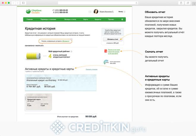 Отчет о кредитной истории