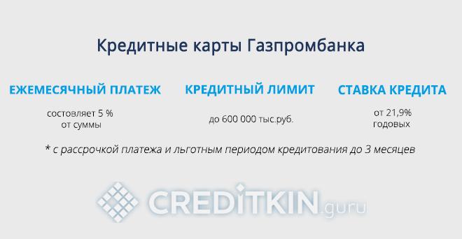 """Все о кредитной карте """"Газпромбанк"""""""