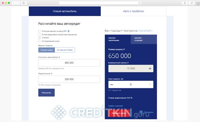 Порядок получения автокредита