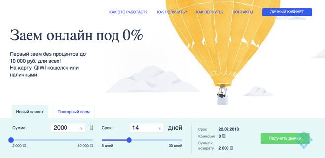 Онлайн-заявка на выдачу быстрого займа в МФО «Moneza»