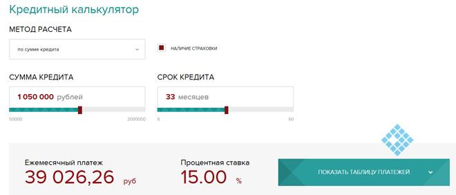 Инструкция по оформлению онлайн–заявки на кредит