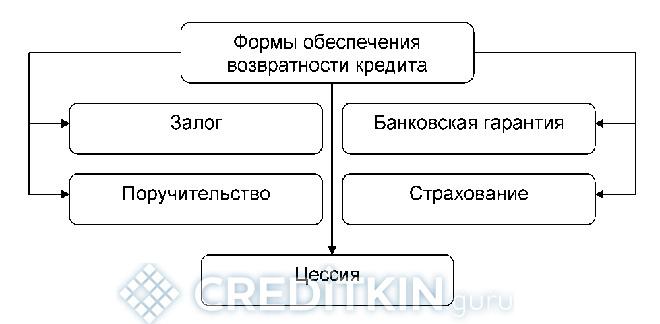 карта г москвы с улицами и номерами домов и станциями