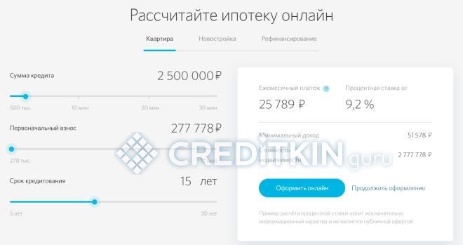 Ипотечные программы банка «Открытие» и их условия