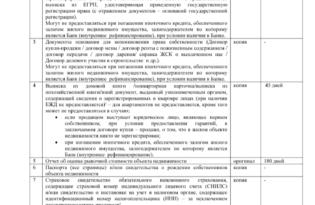 Изображение - Банк открытие ипотека Perechen-dokumentov-po-predmetu-zaloga1-bank-Otkrytie.docx-Google-Disk-Google-Chrome-315x205