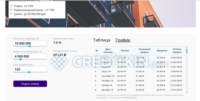Ипотека - Новостройки
