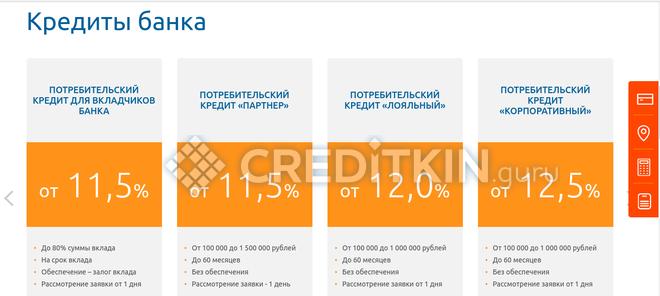 Глобэкс Банк - предложения по кредитам