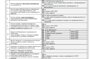 Ипотечное страхование РЕСО условия в 2020 году правила