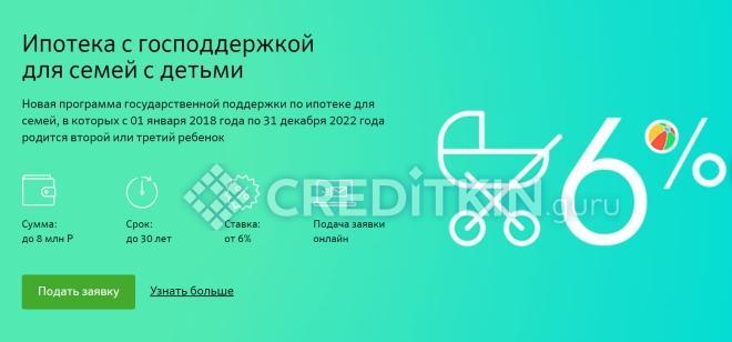Обзор кредитных программ и их условия