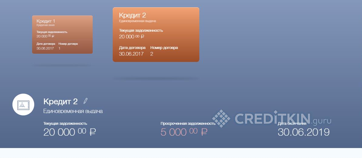 Вкладка «Кредиты»