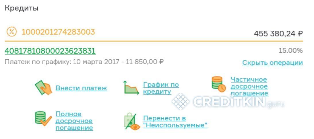 Информация по кредитам