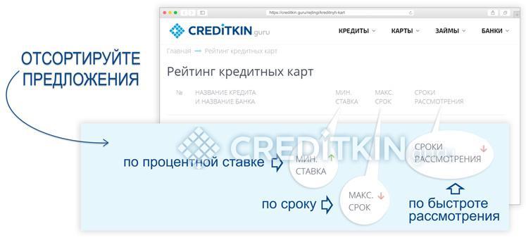 Для выбора выгодной кредитной карты отсортируйте таблицу предложений