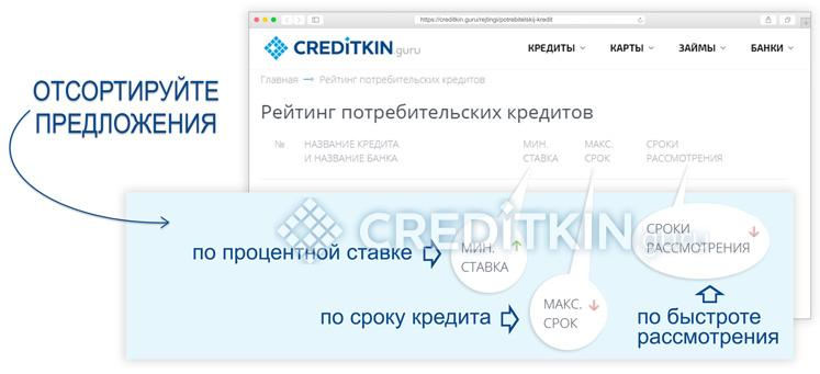Для выбора выгодного кредита отсортируйте таблицу предложений