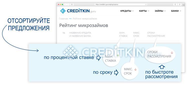 как перевести деньги со счета сбербанк бизнес онлайн на карту сбербанка